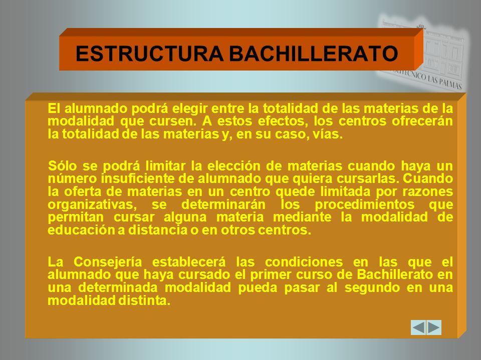 ESTRUCTURA BACHILLERATO
