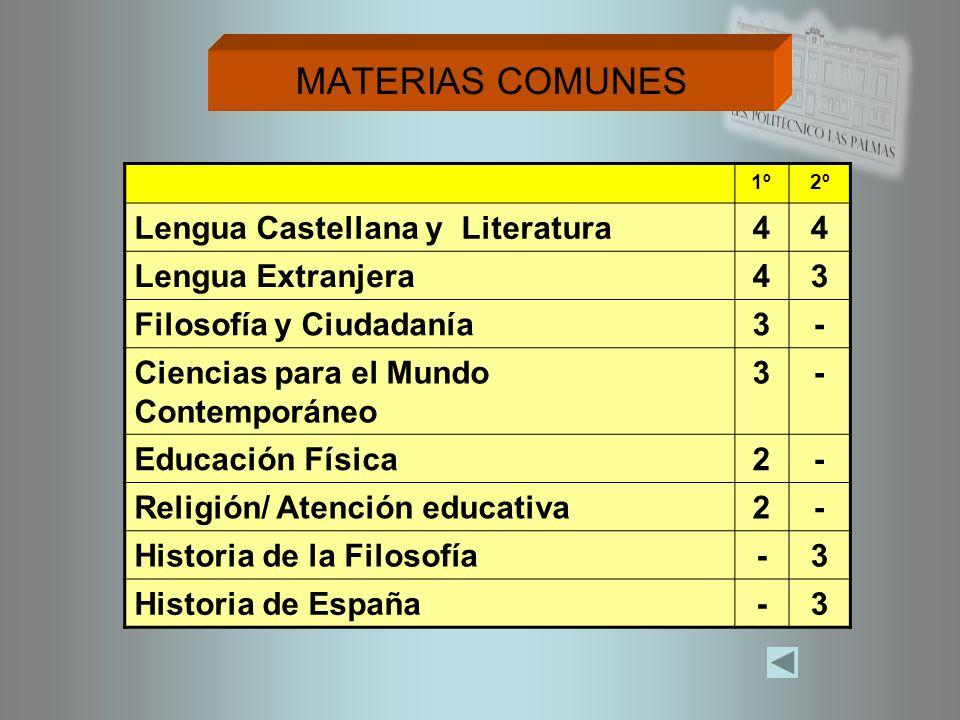 MATERIAS COMUNES Lengua Castellana y Literatura 4 Lengua Extranjera 3