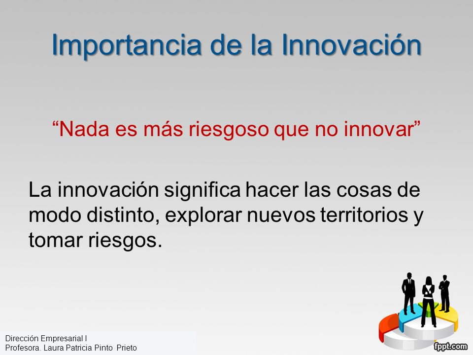 Importancia de la Innovación