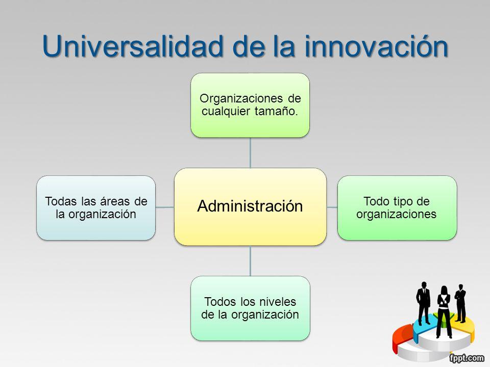 Universalidad de la innovación