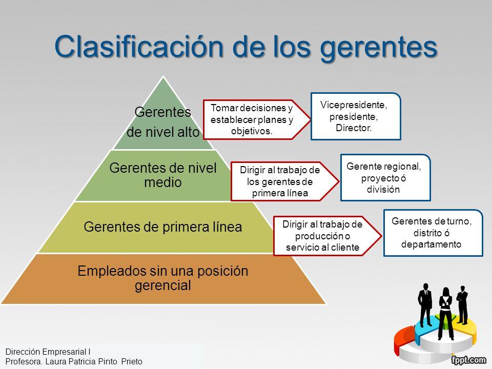 Clasificación de los gerentes