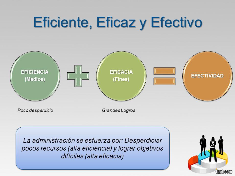 Eficiente, Eficaz y Efectivo