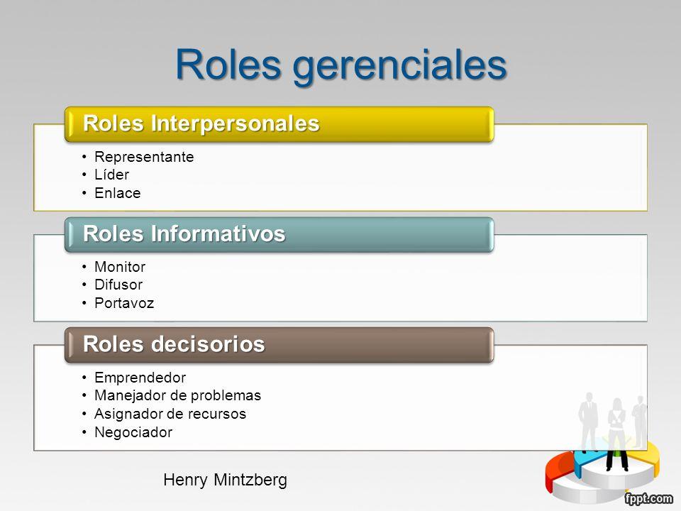 Roles gerenciales Roles Interpersonales Roles Informativos