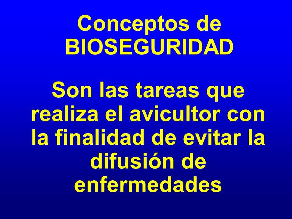 Conceptos de BIOSEGURIDAD