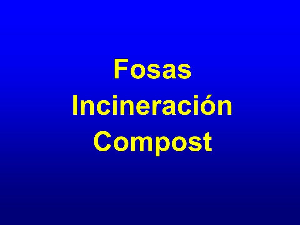Fosas Incineración Compost