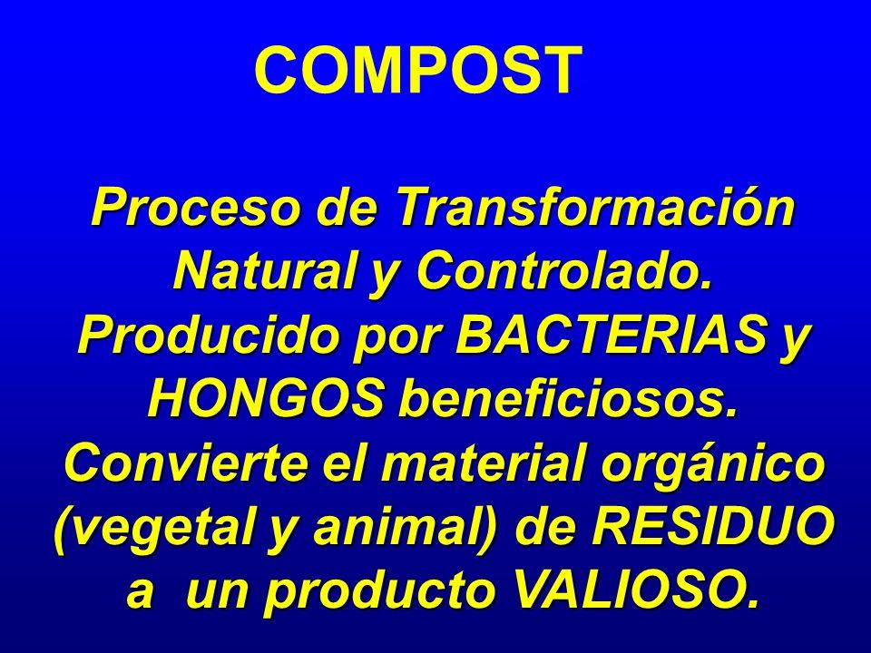 COMPOST Proceso de Transformación Natural y Controlado.