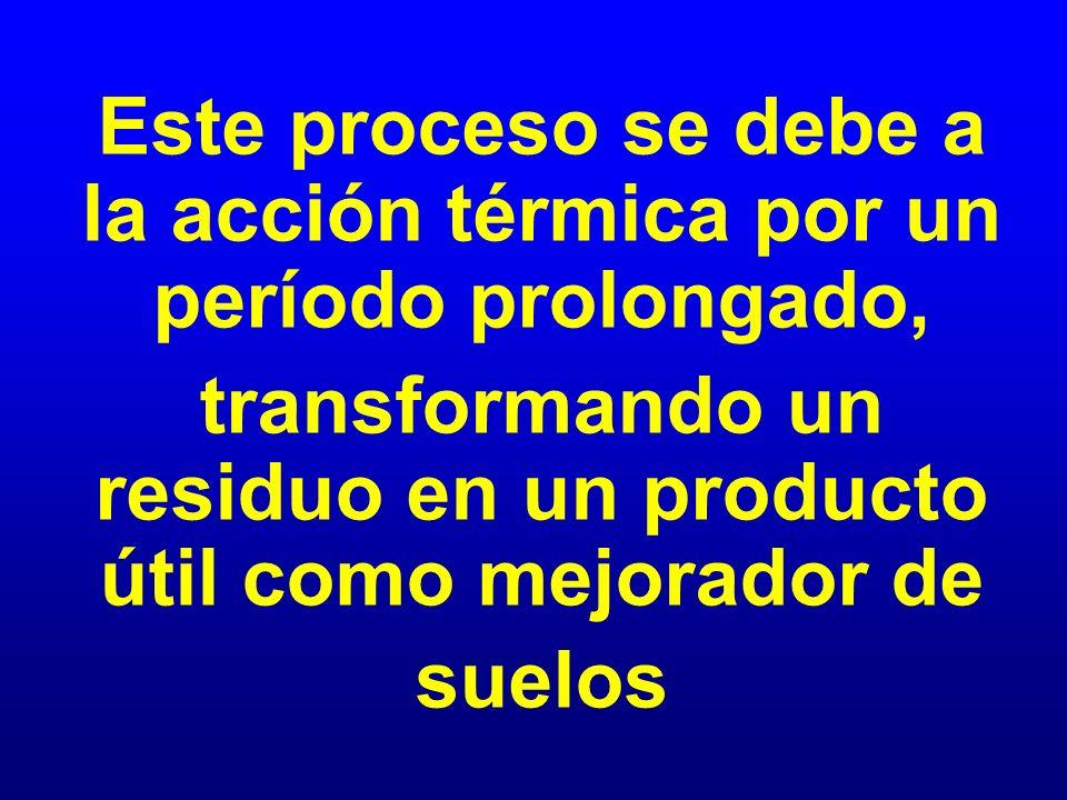 Este proceso se debe a la acción térmica por un período prolongado,