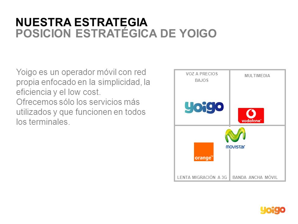 POSICION ESTRATÉGICA DE YOIGO