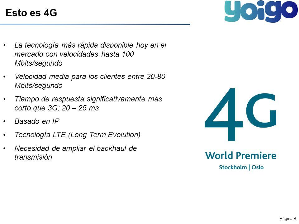 Esto es 4G 24 March 2017. La tecnología más rápida disponible hoy en el mercado con velocidades hasta 100 Mbits/segundo.