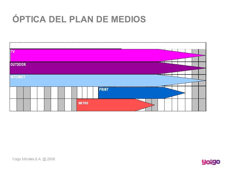 ÓPTICA DEL PLAN DE MEDIOS