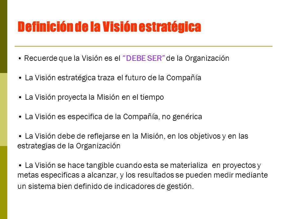 Definición de la Visión estratégica
