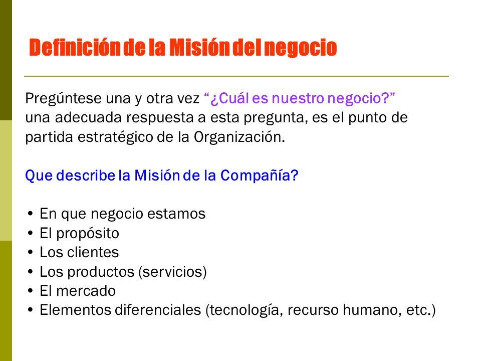 Definición de la Misión del negocio