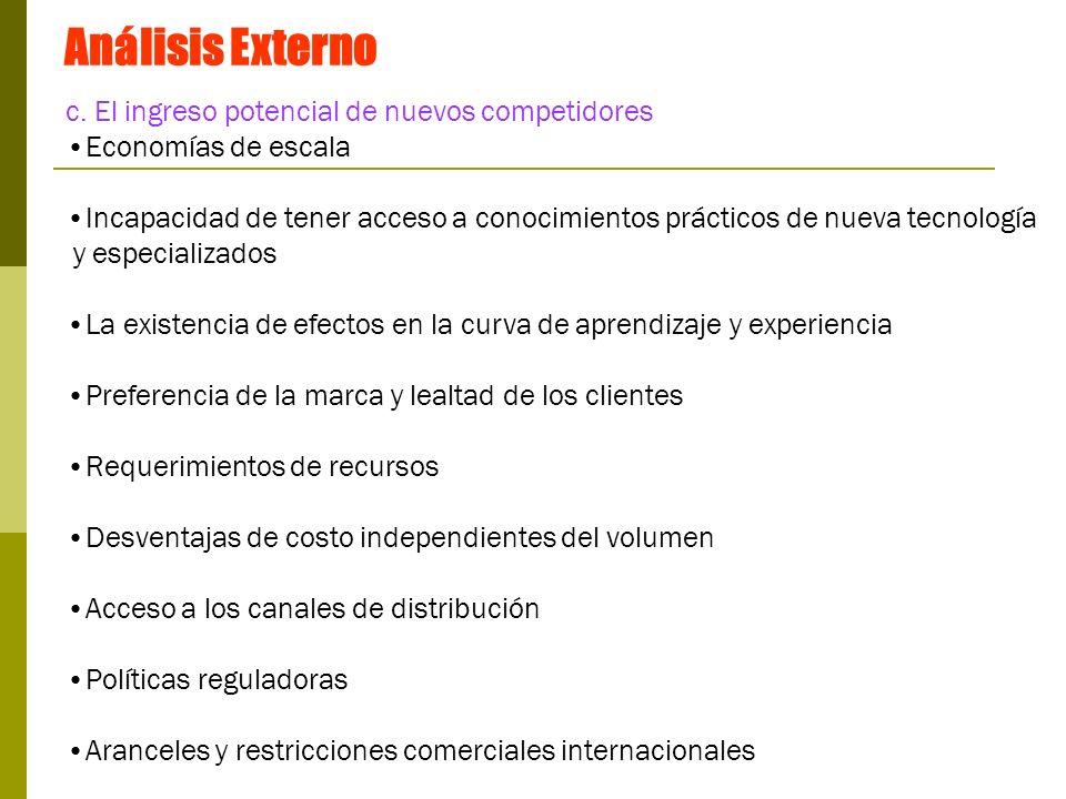 Análisis Externo c. El ingreso potencial de nuevos competidores