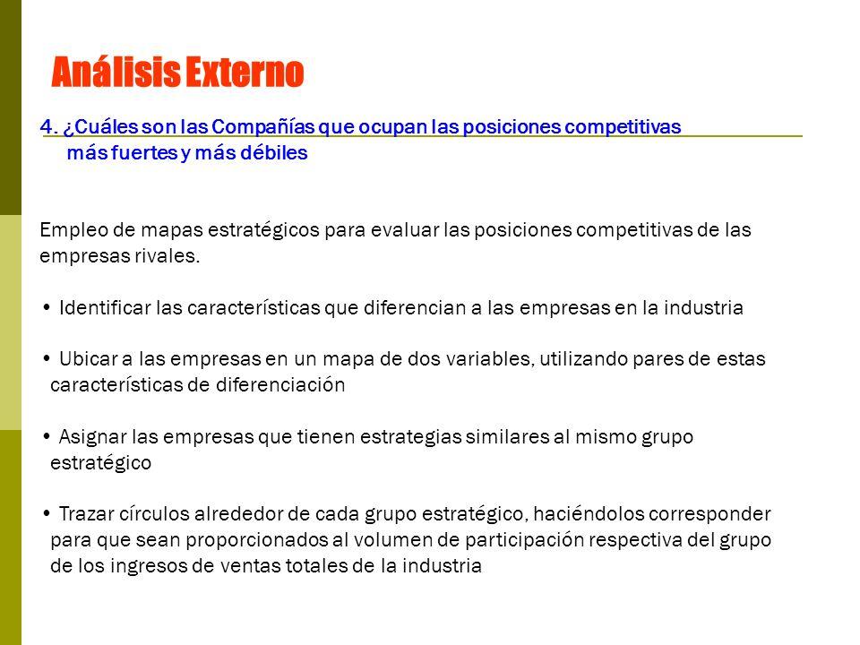 Análisis Externo 4. ¿Cuáles son las Compañías que ocupan las posiciones competitivas. más fuertes y más débiles.
