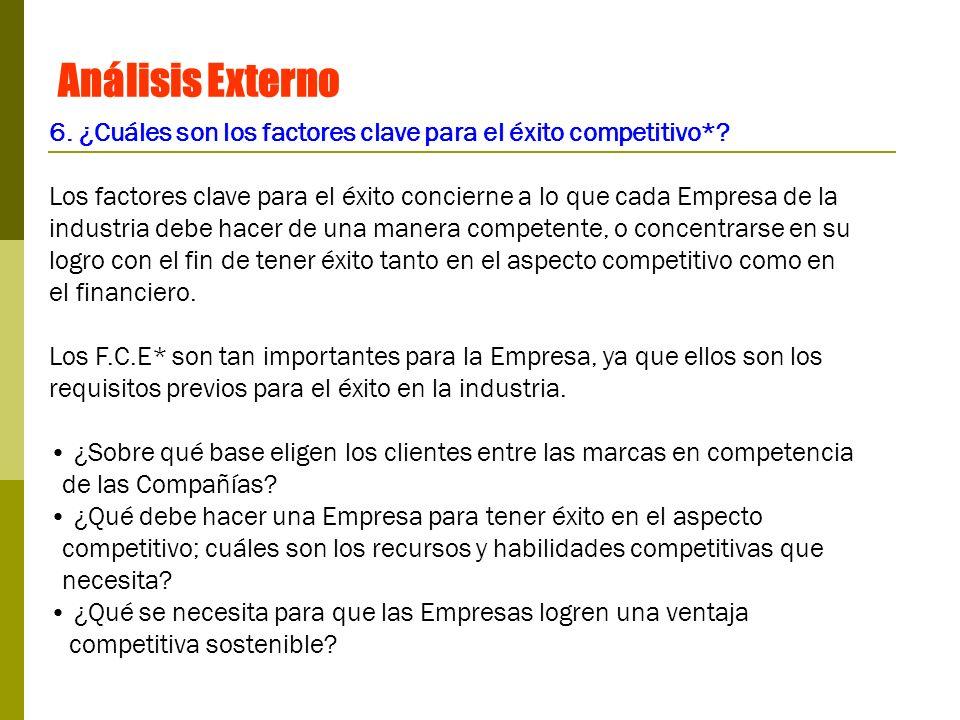 Análisis Externo 6. ¿Cuáles son los factores clave para el éxito competitivo*