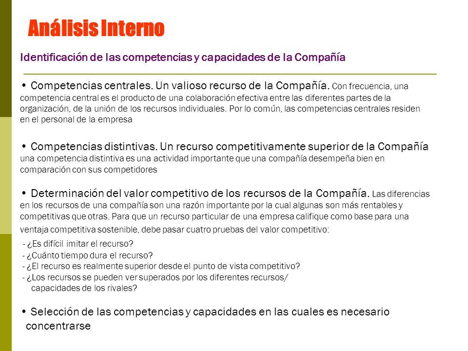 Análisis InternoIdentificación de las competencias y capacidades de la Compañía.