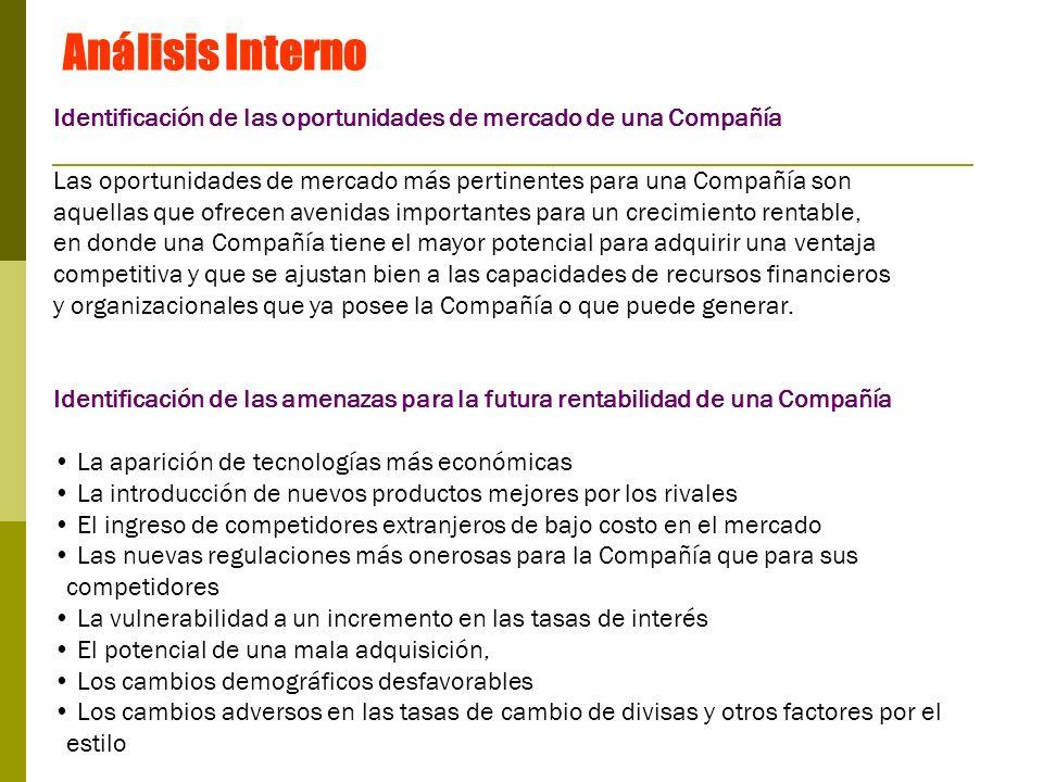 Análisis Interno Identificación de las oportunidades de mercado de una Compañía. Las oportunidades de mercado más pertinentes para una Compañía son.