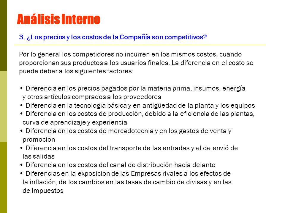Análisis Interno 3. ¿Los precios y los costos de la Compañía son competitivos
