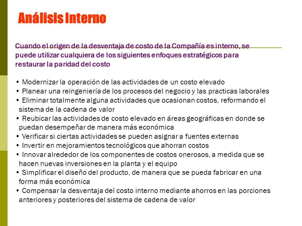 Análisis Interno Cuando el origen de la desventaja de costo de la Compañía es interno, se.