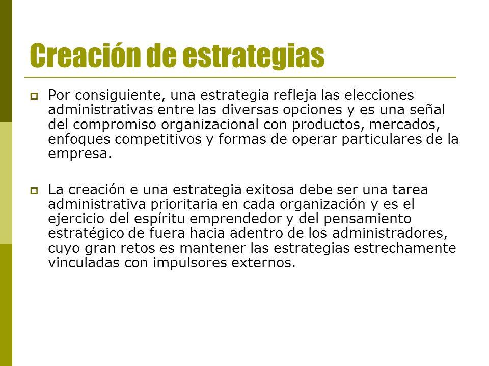 Creación de estrategias