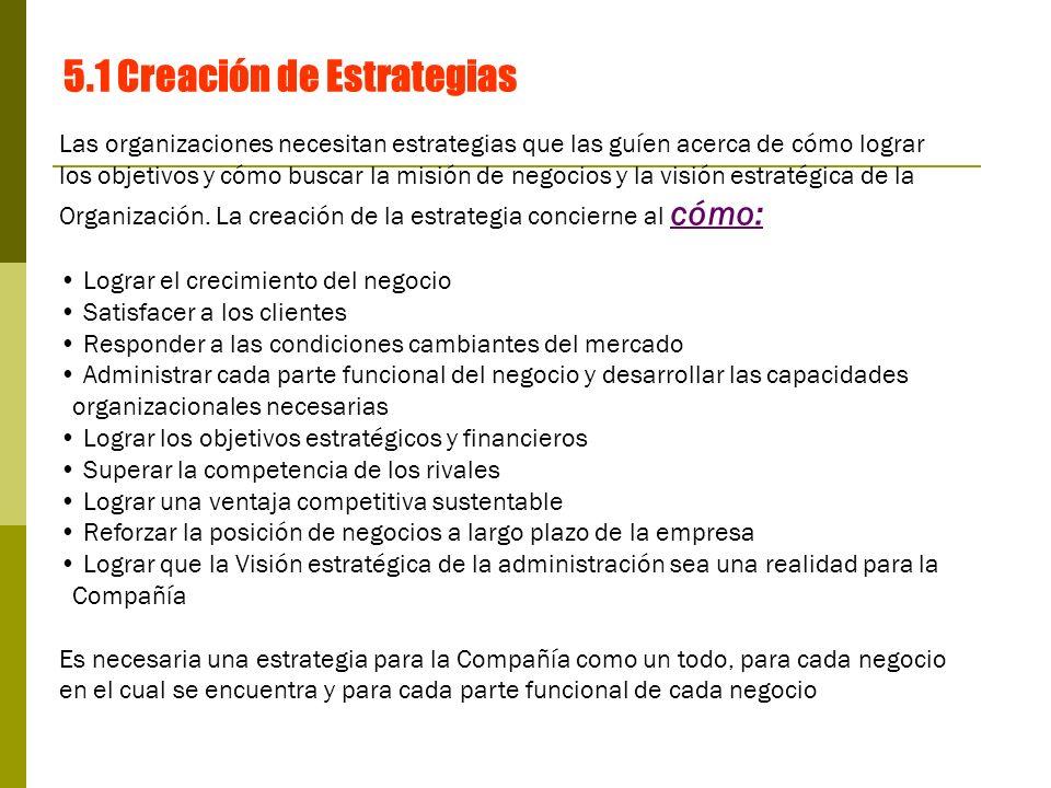 5.1 Creación de Estrategias