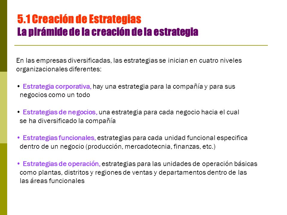 5.1 Creación de Estrategias La pirámide de la creación de la estrategia