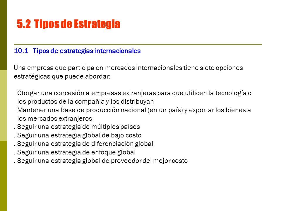 5.2 Tipos de Estrategia 10.1 Tipos de estrategias internacionales