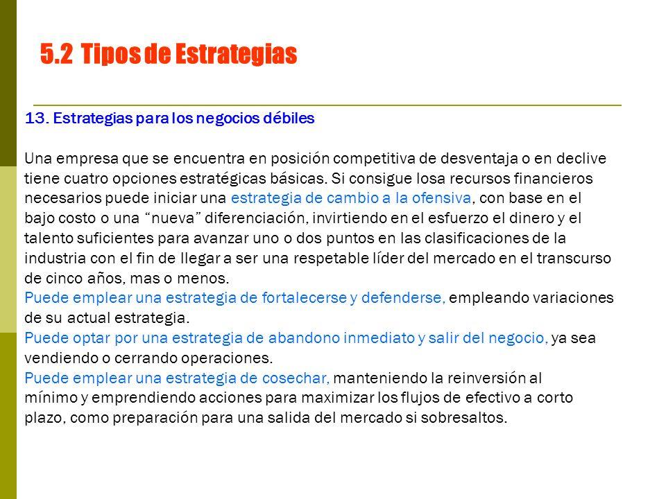 5.2 Tipos de Estrategias 13. Estrategias para los negocios débiles