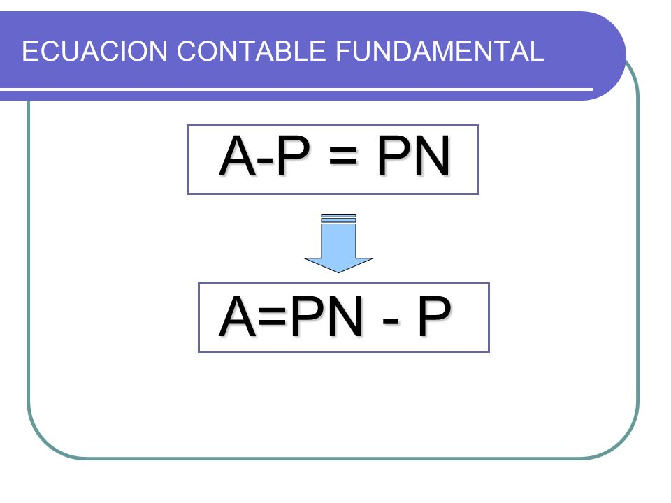 ECUACION CONTABLE FUNDAMENTAL