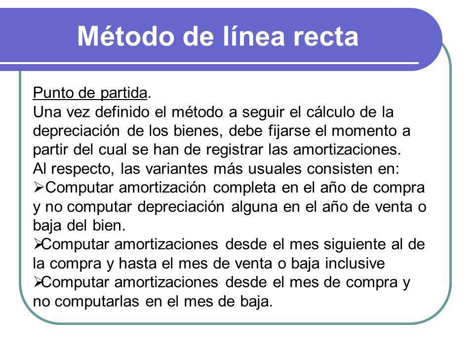 Método de línea recta Punto de partida.