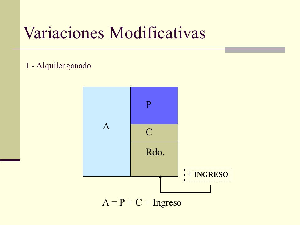 Variaciones Modificativas