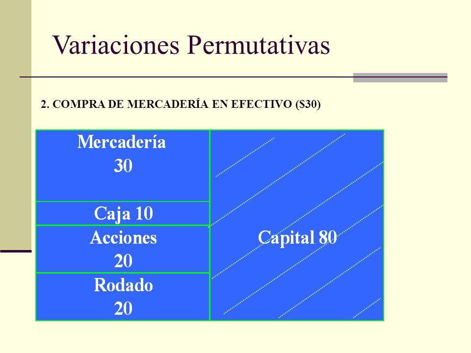 2. COMPRA DE MERCADERÍA EN EFECTIVO ($30)