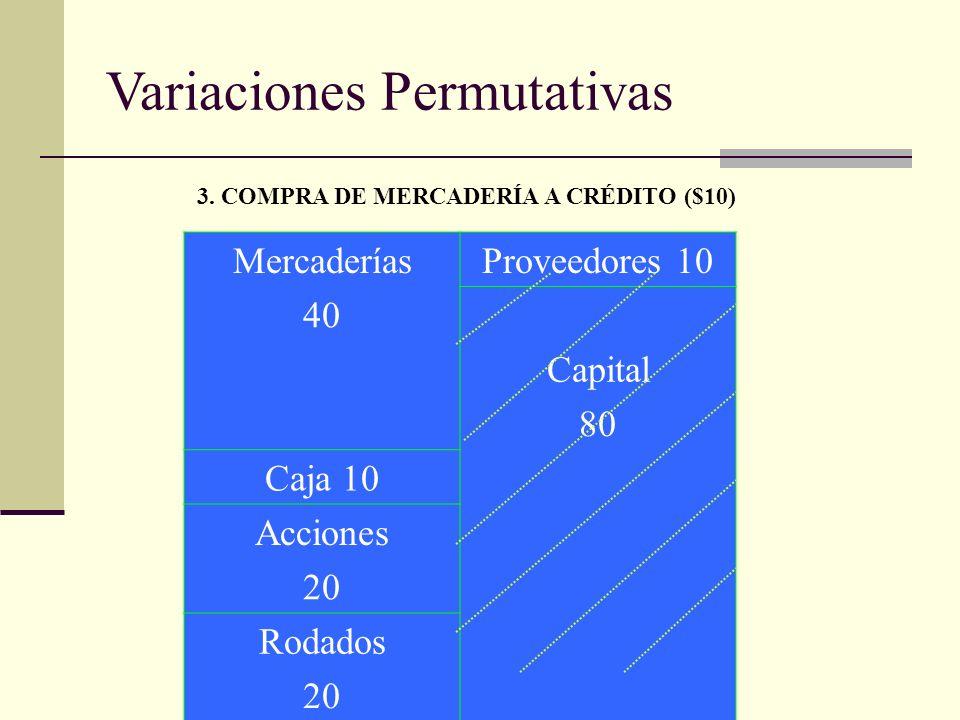 3. COMPRA DE MERCADERÍA A CRÉDITO ($10)
