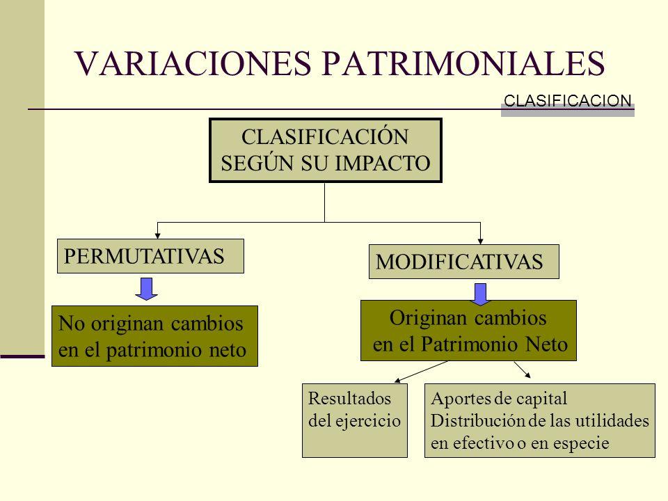 VARIACIONES PATRIMONIALES