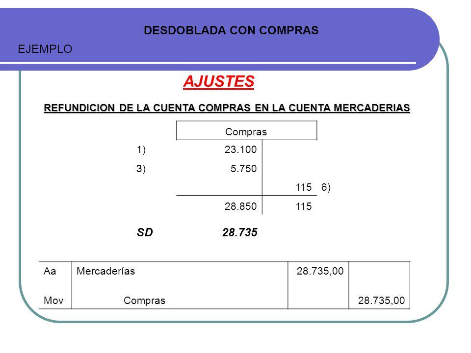 AJUSTES DESDOBLADA CON COMPRAS EJEMPLO SD 28.735