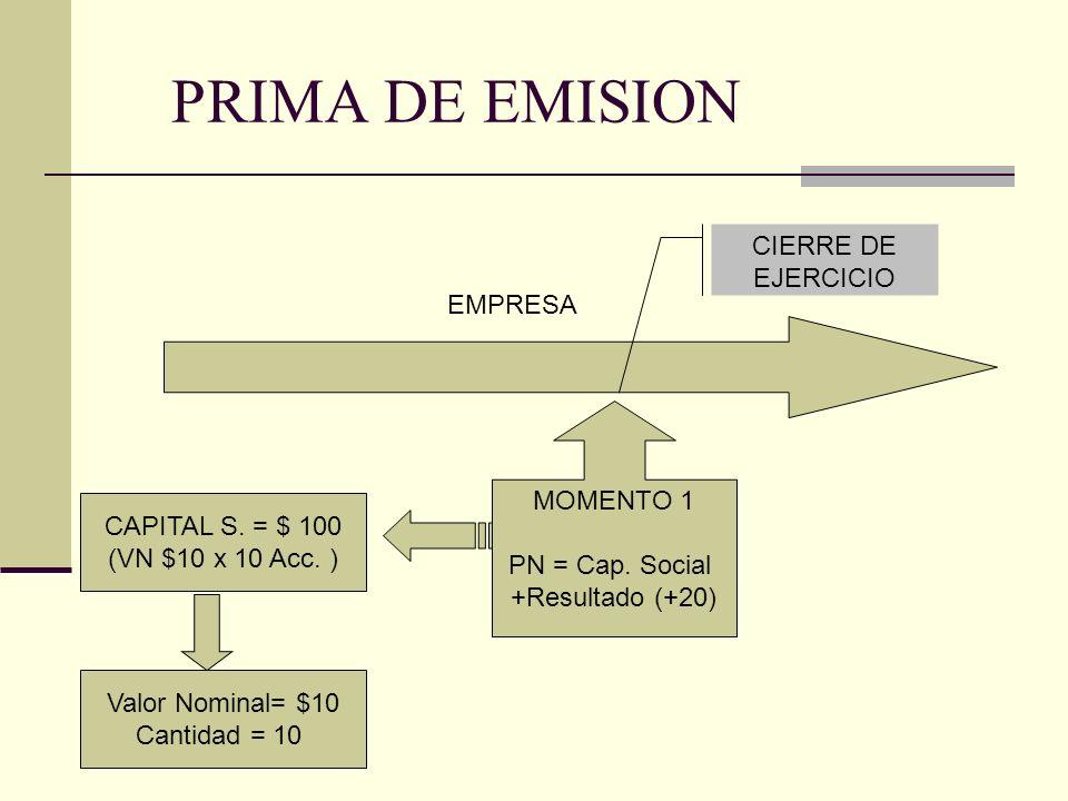 PRIMA DE EMISION CIERRE DE EJERCICIO EMPRESA MOMENTO 1