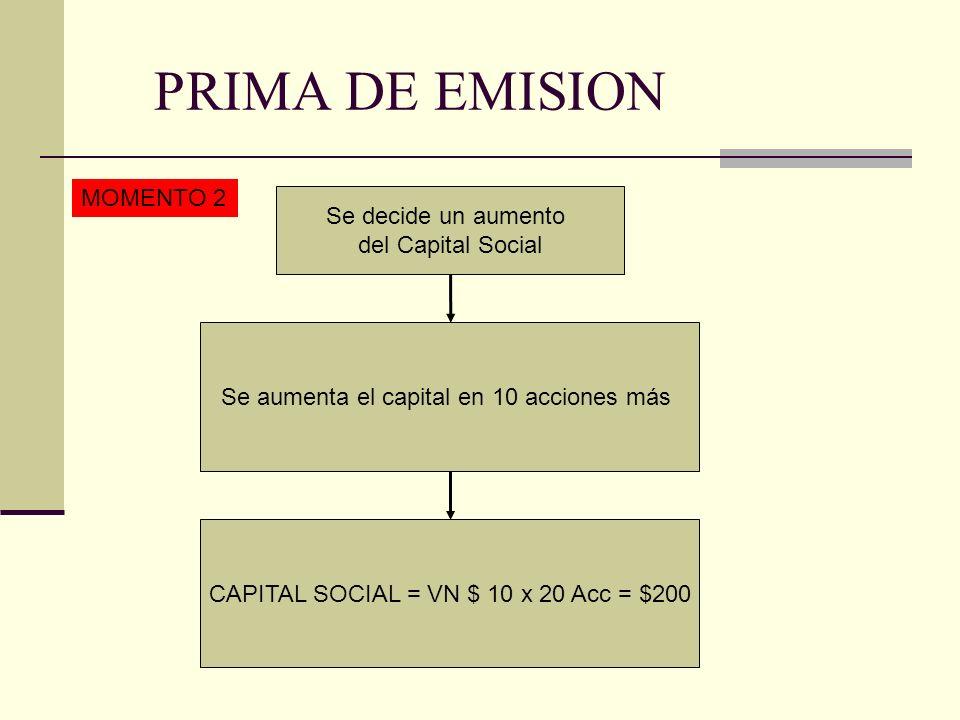 PRIMA DE EMISION MOMENTO 2 Se decide un aumento del Capital Social