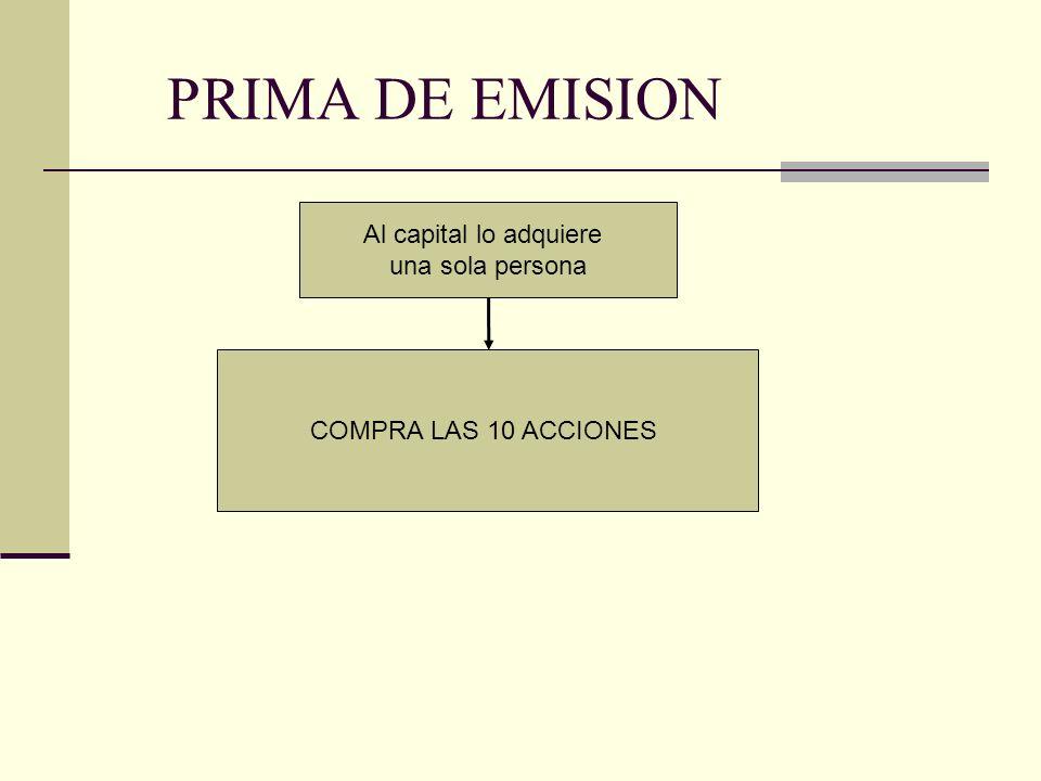 PRIMA DE EMISION Al capital lo adquiere una sola persona