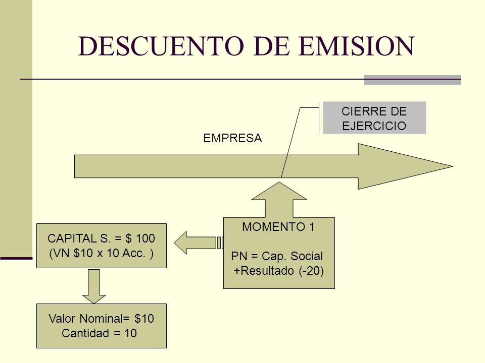 DESCUENTO DE EMISION CIERRE DE EJERCICIO EMPRESA MOMENTO 1