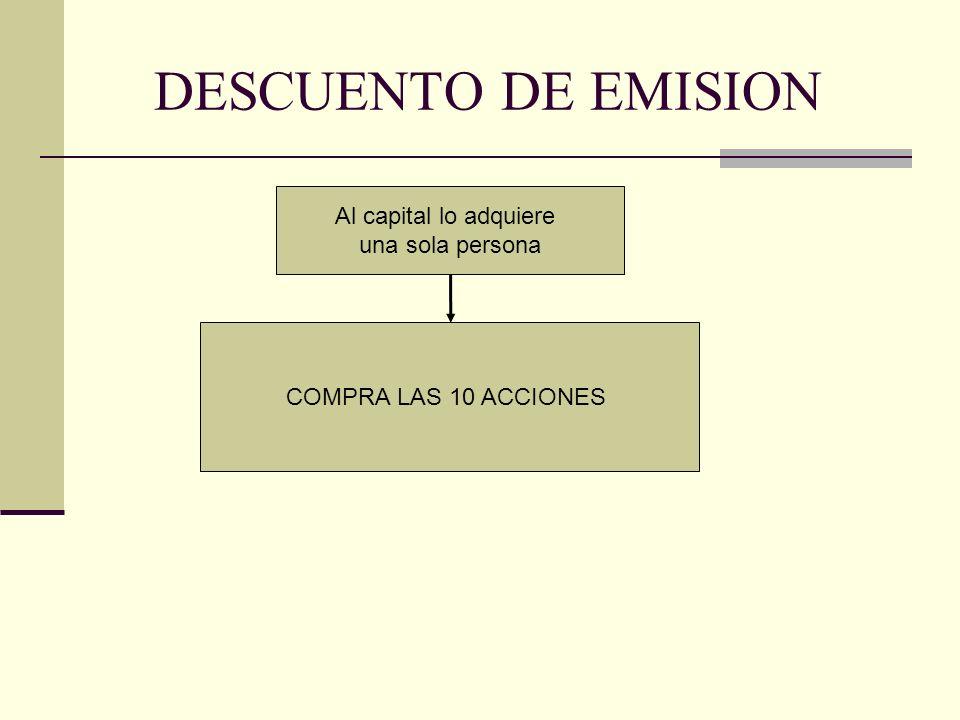 DESCUENTO DE EMISION Al capital lo adquiere una sola persona