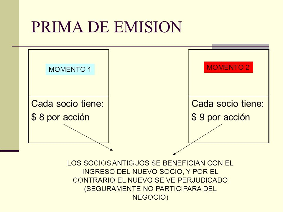 PRIMA DE EMISION Cada socio tiene: $ 8 por acción $ 9 por acción