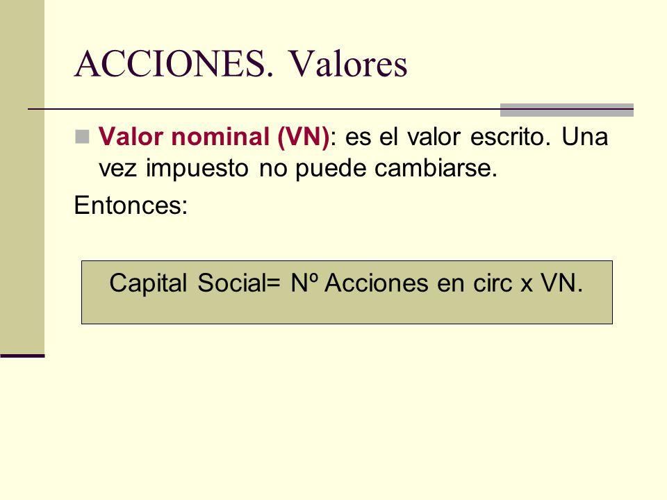 Capital Social= Nº Acciones en circ x VN.