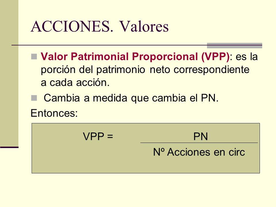 ACCIONES. Valores Valor Patrimonial Proporcional (VPP): es la porción del patrimonio neto correspondiente a cada acción.