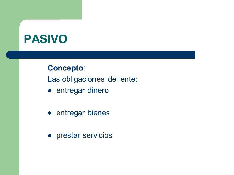 PASIVO Concepto: Las obligaciones del ente: entregar dinero