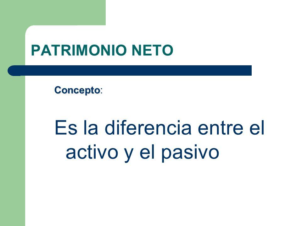Es la diferencia entre el activo y el pasivo