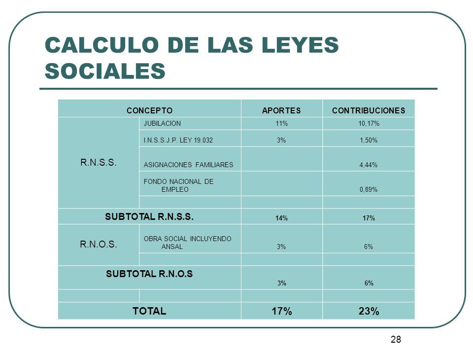 CALCULO DE LAS LEYES SOCIALES