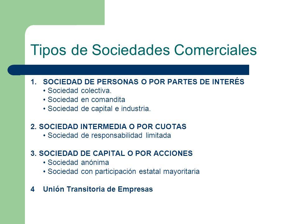 Tipos de Sociedades Comerciales