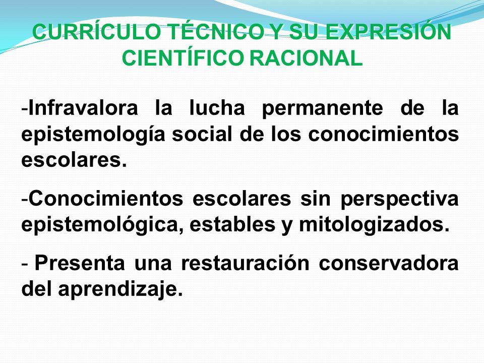 CURRÍCULO TÉCNICO Y SU EXPRESIÓN CIENTÍFICO RACIONAL
