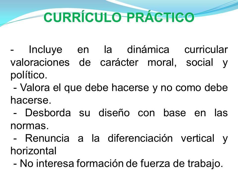 CURRÍCULO PRÁCTICO - Incluye en la dinámica curricular valoraciones de carácter moral, social y político.