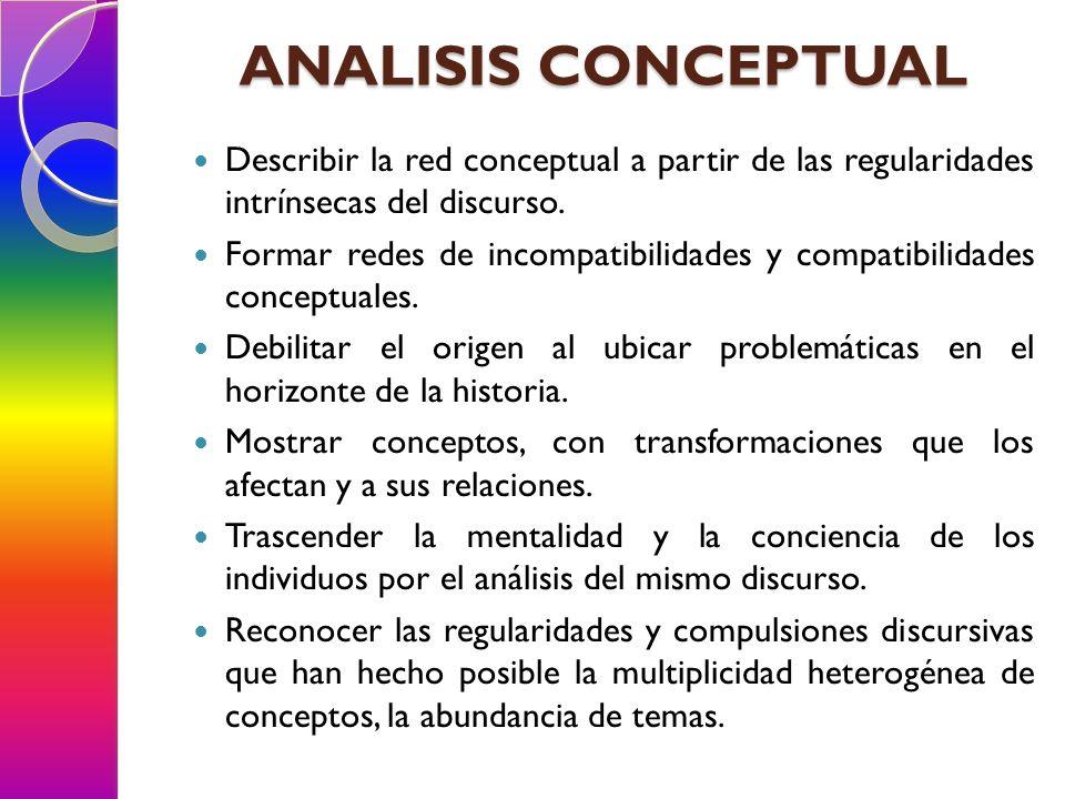 ANALISIS CONCEPTUAL Describir la red conceptual a partir de las regularidades intrínsecas del discurso.